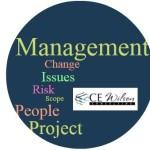 Project Management Wordle