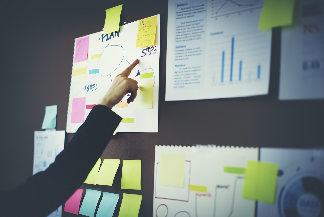8 Components Of Effective Business Process Design